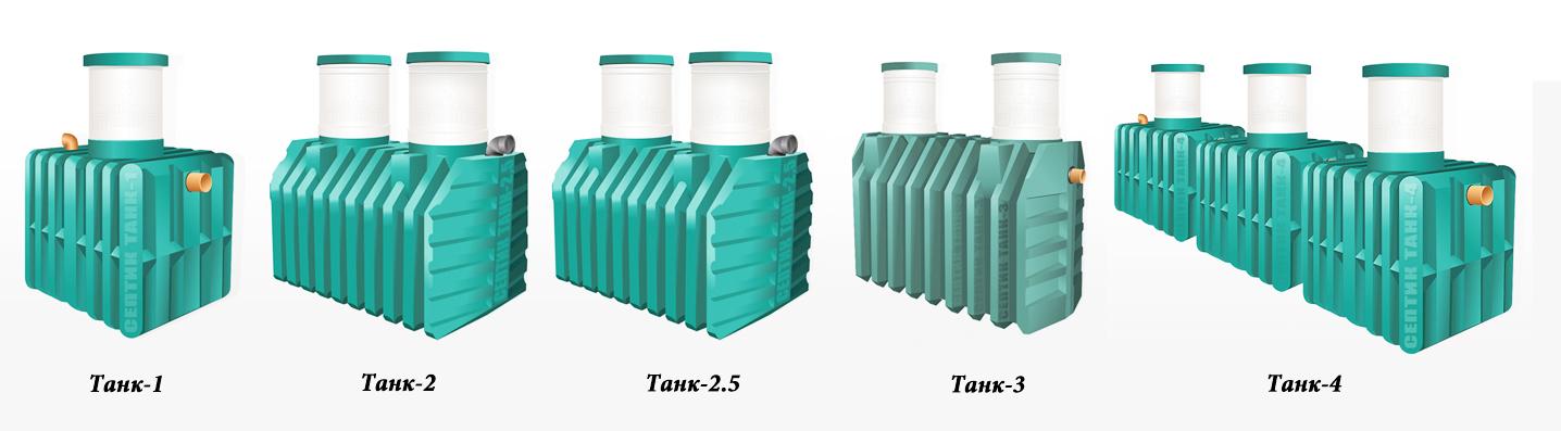 Модели септиков Танк